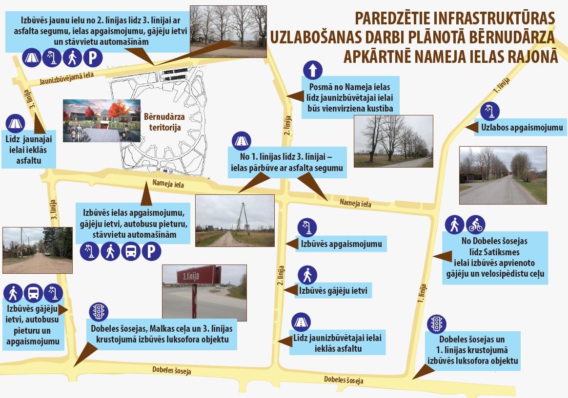 Shēma paredzētiem infrastruktūras uzlabošanas darbiem Nameja ielas rajonā