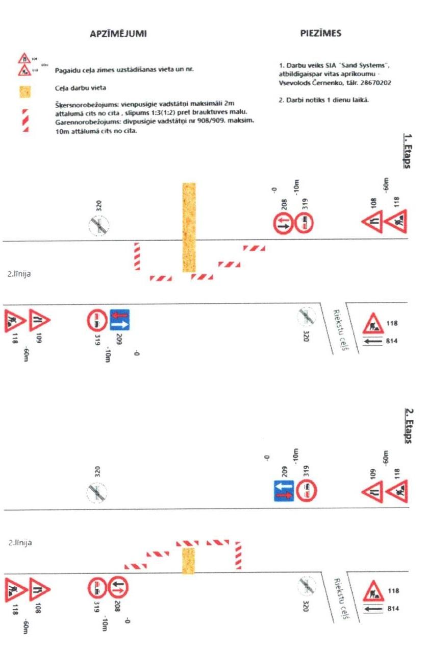 Satiksmes organizācijas shēma 2. līnijā